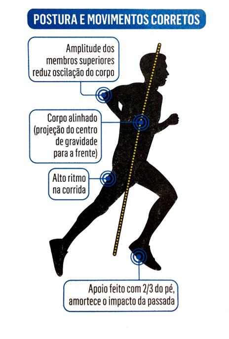 postura-movimentos-corretos